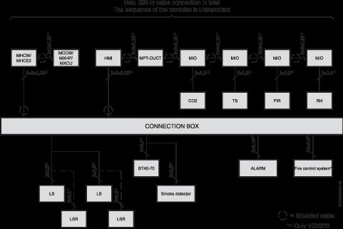 automatics 200  abbreviation, designation alarm, alarm relay